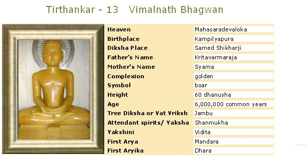 Vimalnath Bhagwan