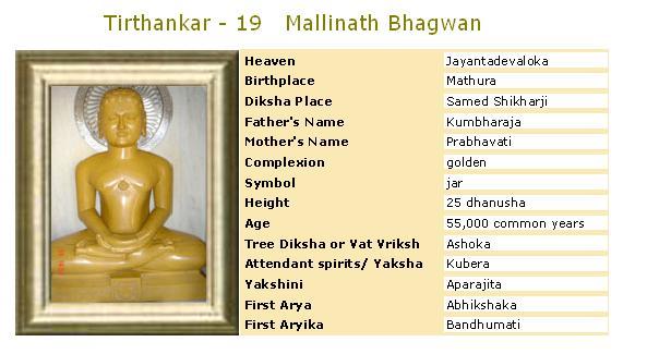 Image result for mallinath tirthankar