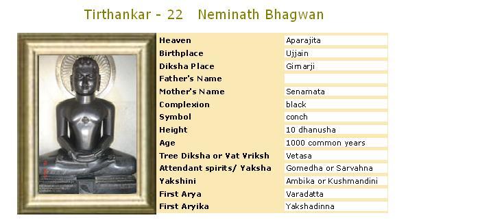 Neminath Bhagwan
