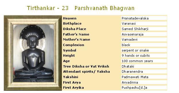 Parshvanath Bhagwan