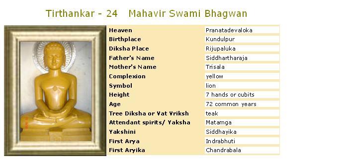 Mahvir Swami Bhagwan