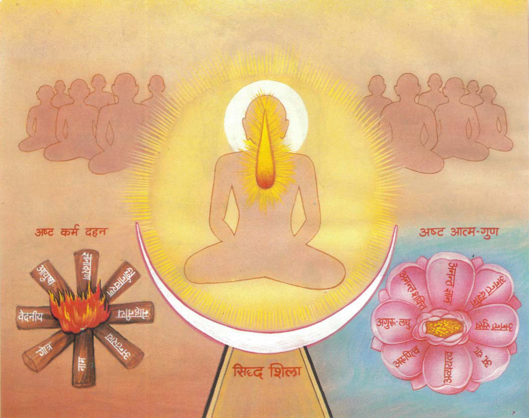 """concept of substance in jainism Jains claim that jainism is an include motion, rest, space, and time considered as kinds of """"substance so the concept of a creator god is."""